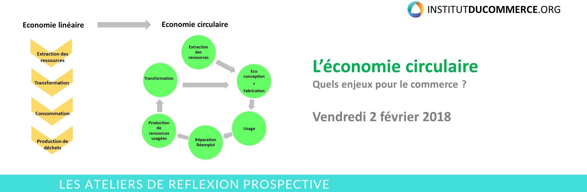 Economie circulaire : quels enjeux pour le commerce?