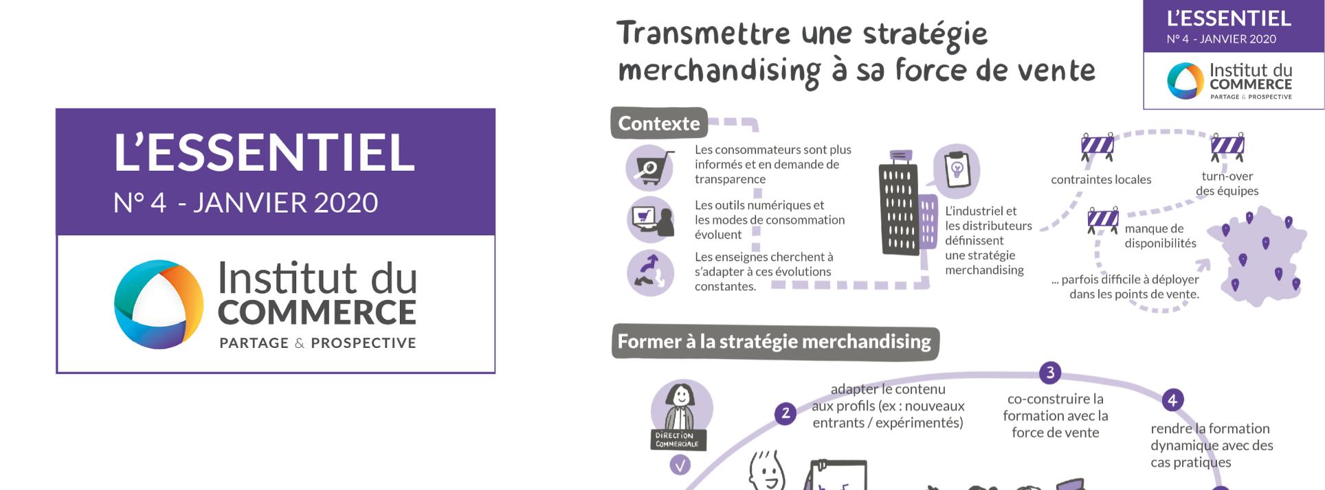 Essentiel#4 : Transmettre une stratégie merchandising à sa force de vente